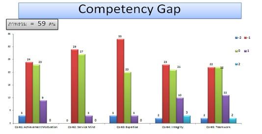 competency-gap-jpg